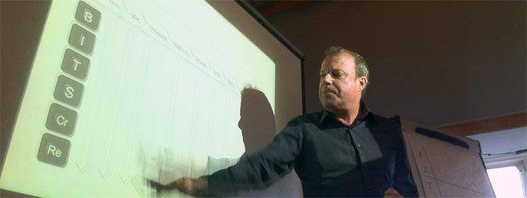 Meer online rendement met BITS van Frans de Groot